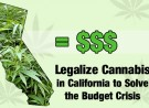 California and the Legalization of Marijuana