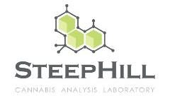 Steep Hill Cannabis Analysis Laboratory